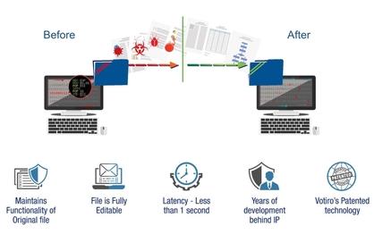 مقاله ترجمه شده استفاده از کارت امتیازی متوازن در ارزیابی عملکرد اشاعه E-SCM: یک دیدگاه چند مرحله ای